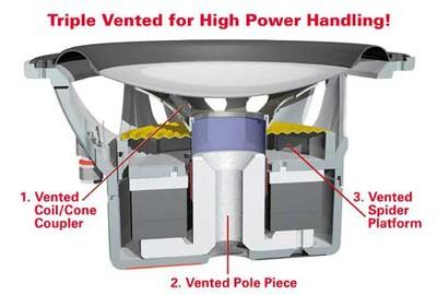 The Basics in Loudspeaker Driver Mechanics