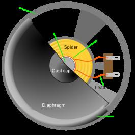 Speaker Electromagnets
