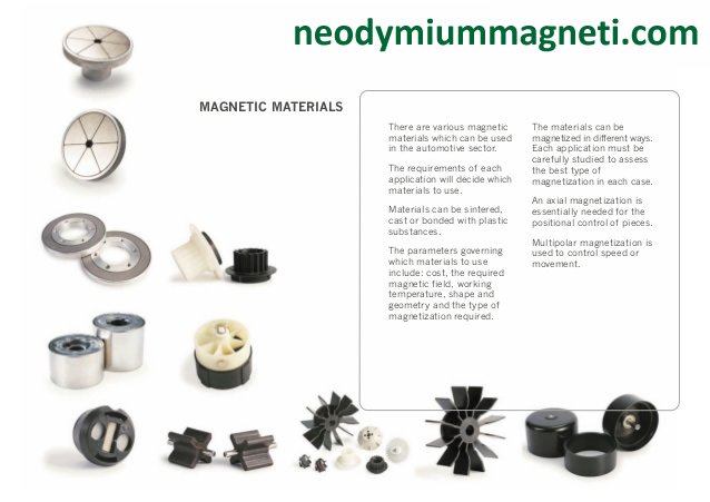 Application of Magnetic Materials in Industry
